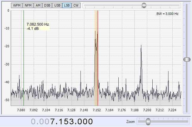 Theremino SDR V4.3 Spectrum