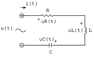 Fig.1 Bipolo RLC